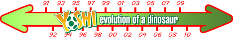 Yoshi: Evolution of a Dinosaur timeline